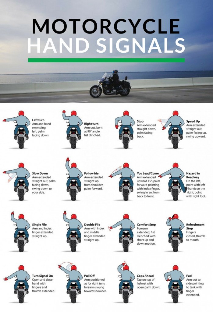 Motorcycle Hand Signal Poster