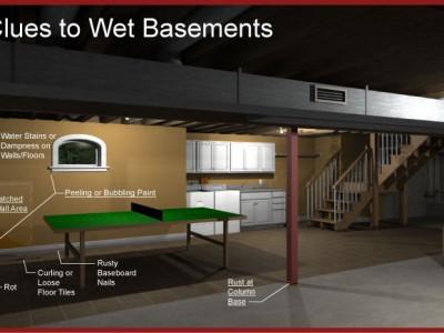 Signs of a wet basement