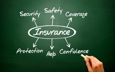 Insurance circled and pointing to Security, Safety, Coverage, Protection, Help, Confidence